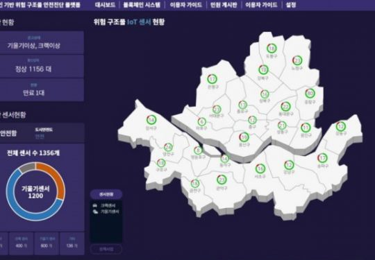 Real time Status of IoT Censors in Seoul